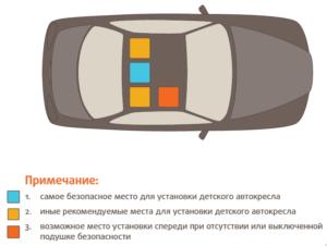 Mesta_dlia_ustanovki