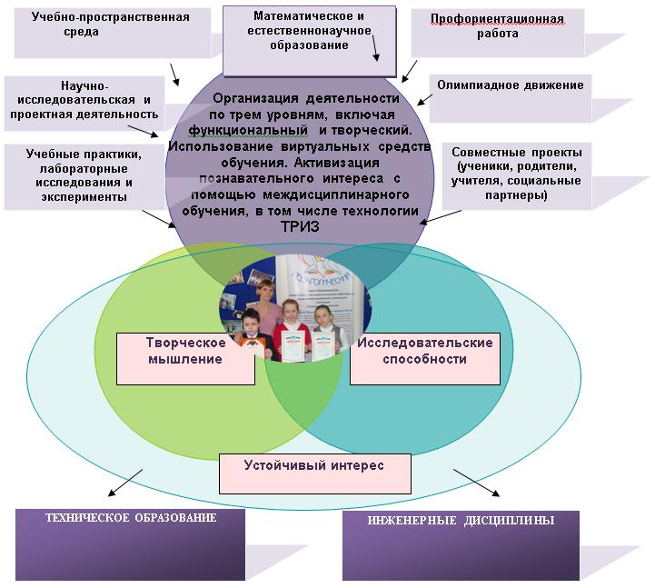 Kompleksnaya_model