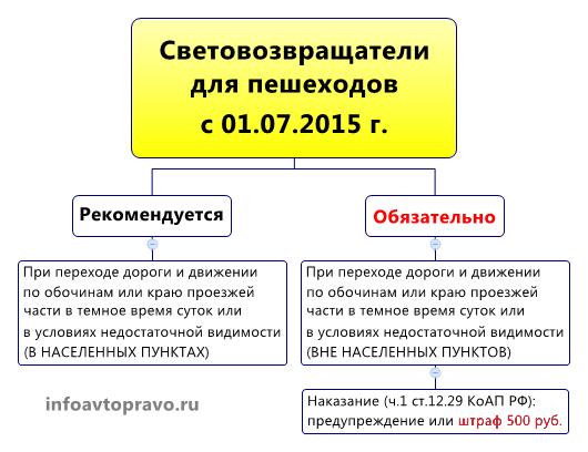 Shema_svetovozvrashyateli